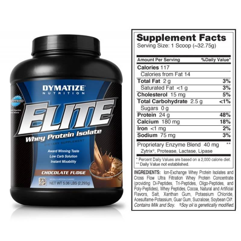 DYMATIZE - Elite Whey Protein - 2293 Г